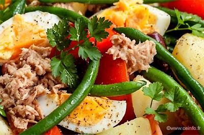 Recette Salade pommes de terre, œufs durs, thon, tomates, haricots verts