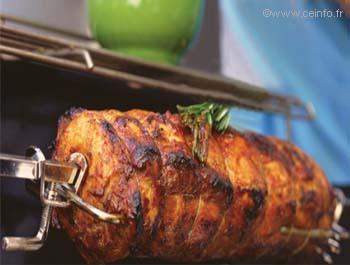 Recette Rôti de porc à la broche